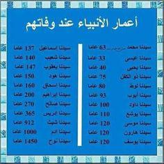 Islam Beliefs, Islamic Teachings, Islam Religion, Islam Quran, Islam Hadith, Funny Arabic Quotes, Muslim Quotes, Religious Quotes, Quran Verses