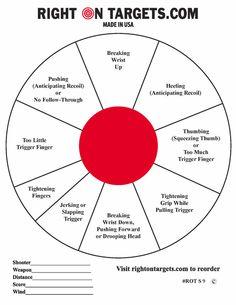 150 Left Hand Self correcting paper shooting targets hand gun pads of Shooting Bench, Shooting Guns, Shooting Range, Paper Shooting Targets, Paper Targets, Pistol Targets, Range Targets, Indoor Range, Trigger Finger