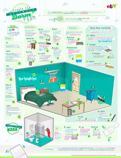 Dorm room essential needs you might want to consider. Check this list of ideas and items. #dorm #college #university
