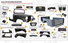 Interactive Diagram Jeep CJ5, CJ7, CJ8 Jeep Door Parts
