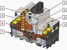 The Design Basics Of Motor Protection Circuit Breaker Electrical Wiring, Electrical Engineering, Design Basics, Physics, Technology, Circuits, Control Panel, Radios, Portal