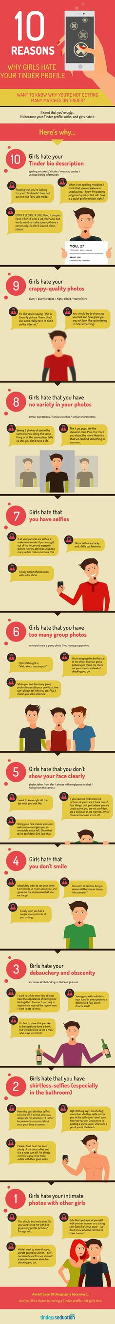 10 Reasons Girls Hate Your Tinder Profile