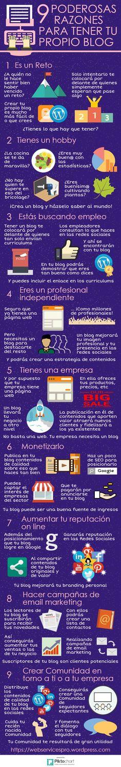 """<Alt=""""nueve razones poderosas para crear tu propio blog""""> Solo per ser persona ya deberías tener tu propio #Blog, pero por si no te decides ahí van 9 podrosas razones para #CrearBlog propio"""