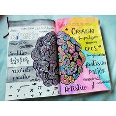 Wreck this journal / Destroza este diario / #wtj #crearesdestruir #destrozaestediario #wreckthisjournal