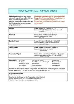 Eulenpost - Satzglieder - Subjekt und Prädikat | s | Pinterest ...