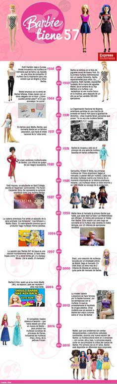 infografia Barbie tiene 57