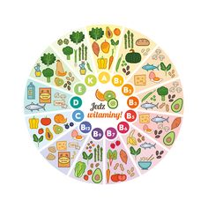 Vector - vitamin food sources rainbow wheel chart with food icons, healthy eating and healthcare concept Vitamin Water, Vitamin A Foods, Sweet Potato Vegan, Veggie Recipes Healthy, Meat Recipes, Healthy Food, Healthy Eating, Veggie Muffins, Healthy Snack Foods