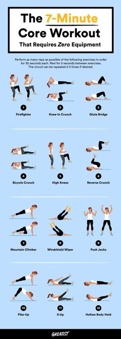 7 minutes core workout with no equipment needed!