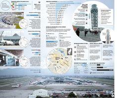 Eldorado y el reto de mover 40 millones de pasajeros Map, Airports, Maps
