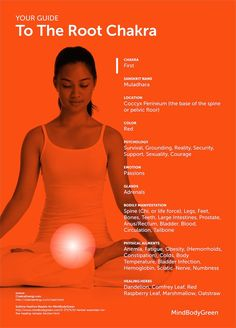 Your Guide To The Root Chakra (Infographic):