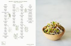 Soaking and sprouting chart for grains, legumes, nuts and seeds, via Ashley Neese