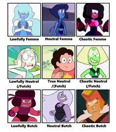 "theoncomingwolf: "" OK this is the best alignment chart so I made one for su Rose is lawful femme and Connie is neutral femme btw. Stevonnie is Lawful neutral. """
