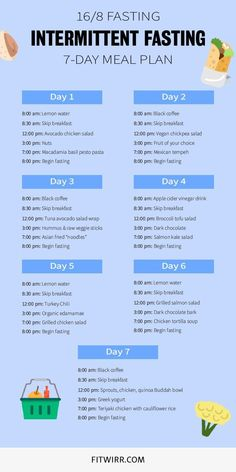 Losing weight effortlessly is all possible with the 16/8 fasting schedule. It's painless and diet free. All you need to do is to limit your eating to a 8-hour period a day. Here is your 7-day meal plan to get started. #fastingforweightloss #loseweightfasting #16.8fasting #intermittenfasting #loseweightfast #fitwirr