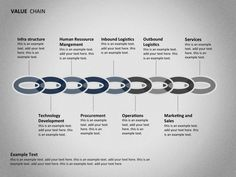 PowerPoint - Value Chain Corporate