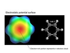 .Electrostatic potential surface ...