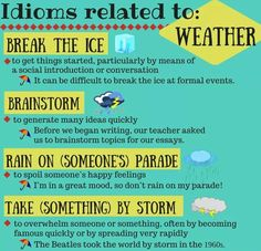 Idioms Related to Weather - English Learn Site English Tips, English Idioms, English Lessons, Learn English, English Grammar, English Class, Fluent English, English Writing, Grammar And Vocabulary