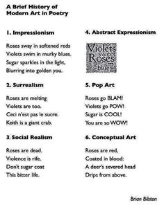 History Of Modern Art, Writing Resources, Word Porn, Abstract Expressionism, Impressionism, Surrealism, Fashion Art, Literature, Poems