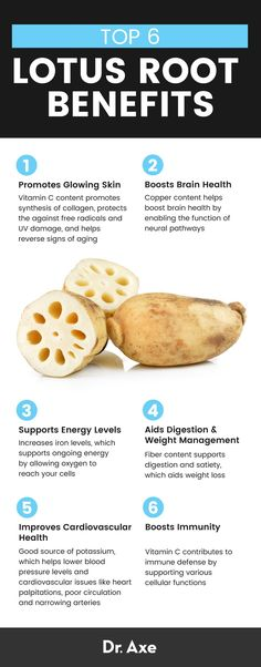 Health Vitamins, Health And Nutrition, Nutrition Tips, Foods For Heart Health, Brain Health, Pantothenic Acid, Eating Raw, Eating Well, Herbal Medicine