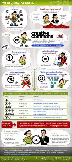 Diese Infographic bringt den Durchblick durch die unterschiedlichen CC-Lizenzmodelle. Danke schön www.bildersuche.org Creative Commons - Was ist und bedeutet das? (Infografik)