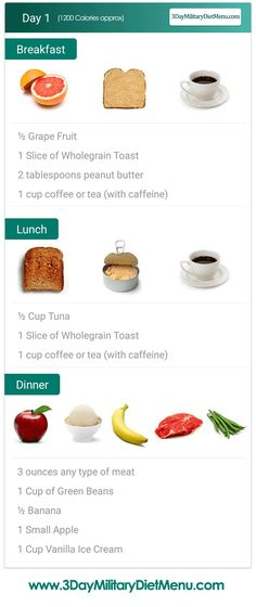 Military Diet Day 1 Meal Plan