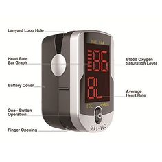NEWLY UPGRADED - Newly Redesigned in 2015 with major improvements made to the previous pulse oximeter model. NEW Two Way Display feature allows you to read in two different directions. Bar Graphs, Digital Alarm Clock, Finger, Display, Giveaway, Ebay, Health Care, Model, Home