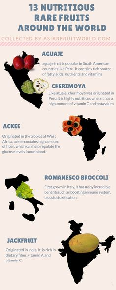 Some rare fruits around the world   #rarefruit #aguaje #ackee #romanesco #broccoli #jackfruit