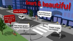 What is a Walkable Street? - Smart And Beautiful - #walkability #trees