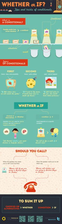 - Whether or if? - Tips and tricks of conditionals