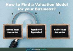 Business Valuation, Financial Modeling, Budgeting Finances, Decision Making, Finance Tips, Destruction, Assessment, The Help, Wealth