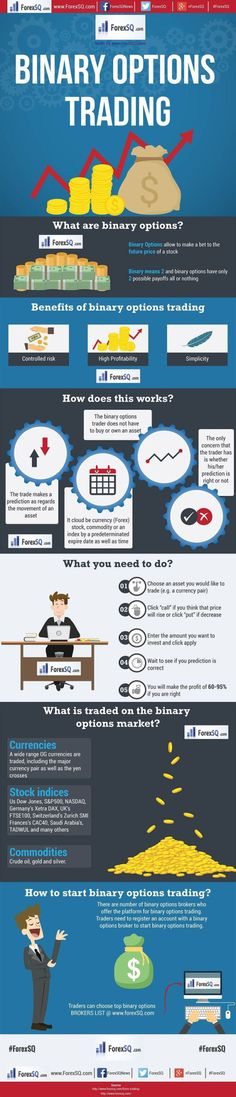 Trading infographic : Binary Options Trading Definition For Beginners By ForexSQ #Infographic #Trading