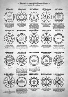 Pentagrams by Zapista OU - Occult art - Making Dream Catchers, Dream Catcher Craft, Diy Dream Catcher For Kids, Homemade Dream Catchers, Doily Dream Catchers, Diy Dream Catcher Tutorial, Dream Catcher Patterns, Wiccan Decor, Wiccan Art