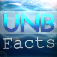 Unbelievable facts is a website where you can find unbelievable facts about world,people and life.this site contains world best fact that will must amazed you when you visit our site..