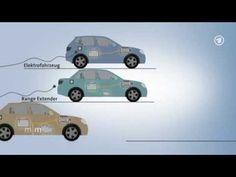 Elektromobilität anschaulich erklärt - ecomento.tv Cluster, Toys, Car, Electric Vehicle, Regensburg, Vehicles, Automobile, Gaming