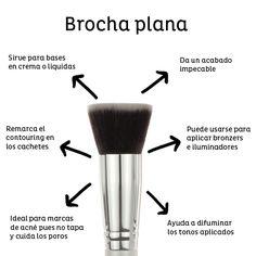 Guía básica de brochas para maquillaje