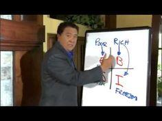 Robert Kiyosaki- Business Lesson