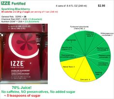 Welcome IZZE Fortified! A healthy sparkling beverage...