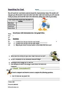 Renewable and Nonrenewable Energy Sources Worksheets & Printables ...