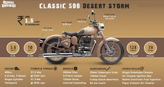 R M Motors: Height your style with Royal Enfield classic 500