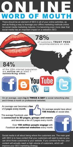The Trust Economy.  We trust online reviews and make many of our decision based on what others take the time to publish.