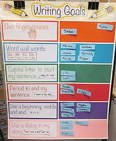 good for establishing goals for students.  A First Grade Teacher's Passions and Obsessions