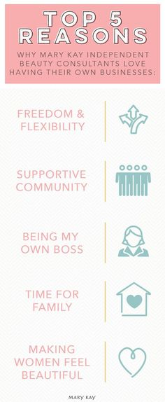 From making women feel beautiful to a flexible schedule and time for family, there are reasons to love what you do! It's time to try something new and be your own boss. With a Mary Kay business you can become your own success story.