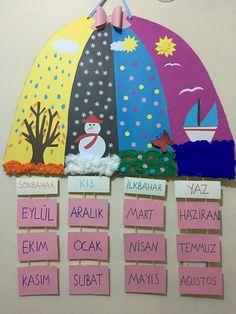 Classroom Art Projects, Preschool Classroom, School Projects, Classroom Decor, Preschool Activities, Indoor Activities For Kids, Crafts For Kids, Kindergarden Art, Egg Carton Crafts