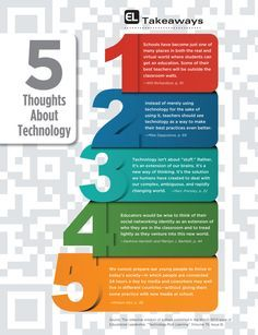 5 Thoughts About Technology