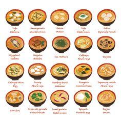 Miso soup (misoshiru 味噌汁)