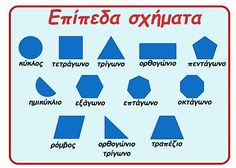 geometry - ΠΡΩΤΟ ΚΟΥΔΟΥΝΙ Bar Chart, Diagram, Header, Pictures, Shapes, Photos, Bar Graphs, Grimm