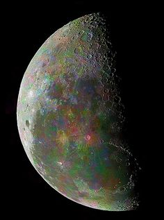 Moon Mineral Composition | by Denis Vida