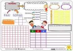 PDF La idea surge de una actividad similar Math 2, Fun Math, Primary Maths, Primary School, Yoga Towel, Homeschool, Teacher, Education, Poster