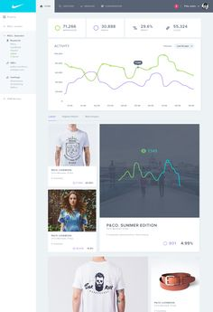 Ecommerce Dashboard - WIP by Balkan Brothers