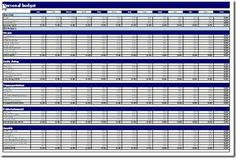 microsoft-excel-personal-budgeting-template
