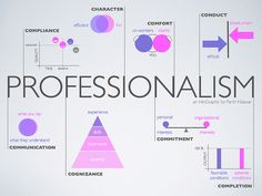 Professionalism is an art to be mastered. And mastering the art opens a world of opportunities. #professional #business #success